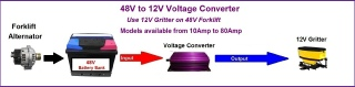48V to 12V Forklift Voltage Converters