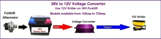 36V to 12v Forklift Voltage Converters