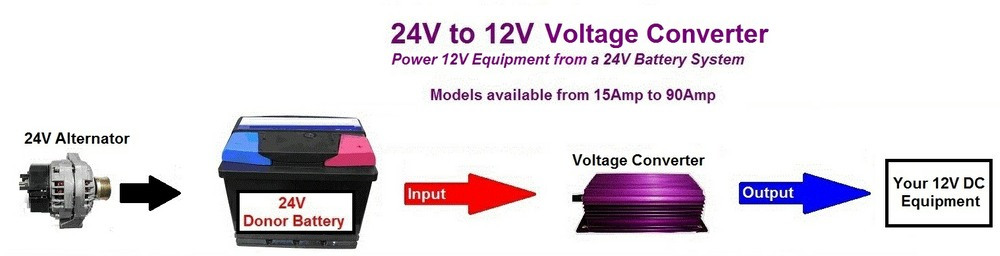 24V to 12V Horsebox Voltage Converters