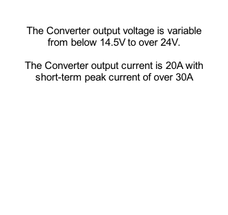 The Converter output voltage is variable  from below 14.5V to over 24V.  The Converter output current is 20A with  short-term peak current of over 30A