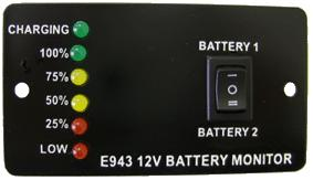 E943 12V Battery Status Indicator