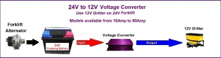24V to 12V Forklift Voltage Converters