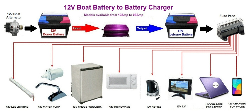 12v To Battery Chargers